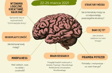 plakat Brain Awareness Week 2021 szkoła ATUT